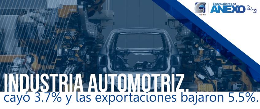 Industria Automotriz, cayó 3.7% y las exportaciones bajaron 5.5%.