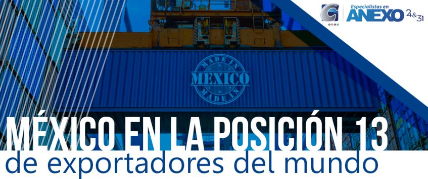 México se mantiene en la posición 13 entre los mayores exportadores del mundo